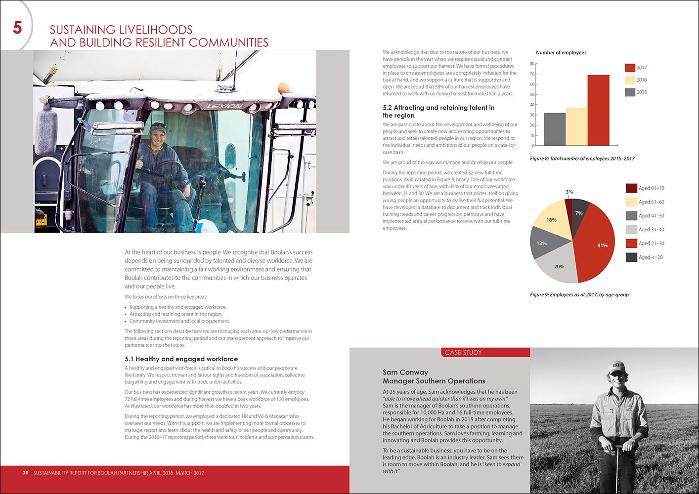 Think-Impact-Boolah-sustainability-report-112.jpg