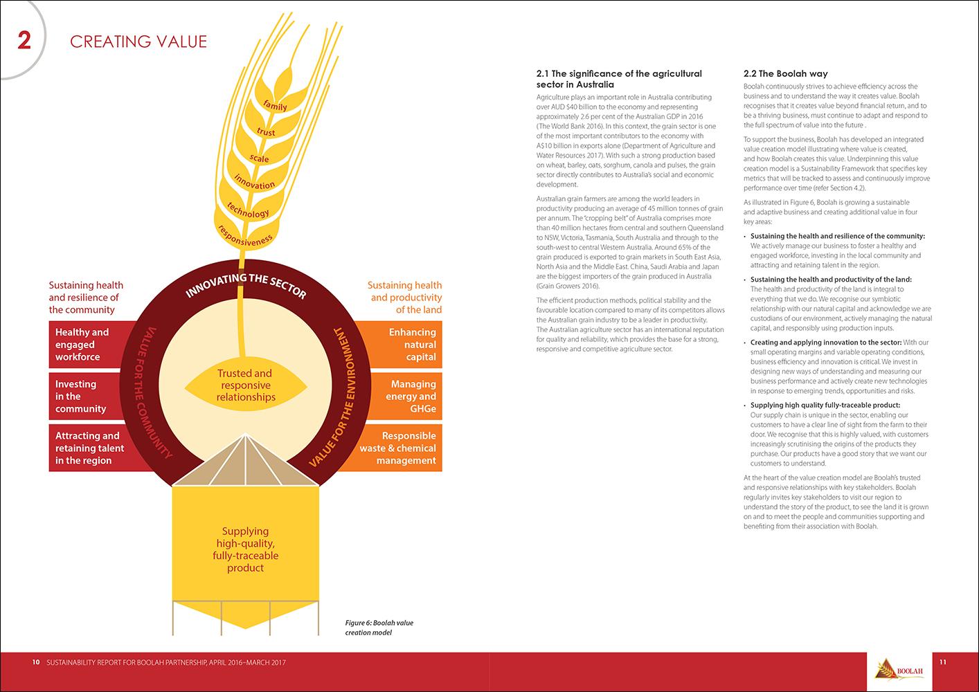 Think-Impact-Boolah-sustainability-report-17.jpg