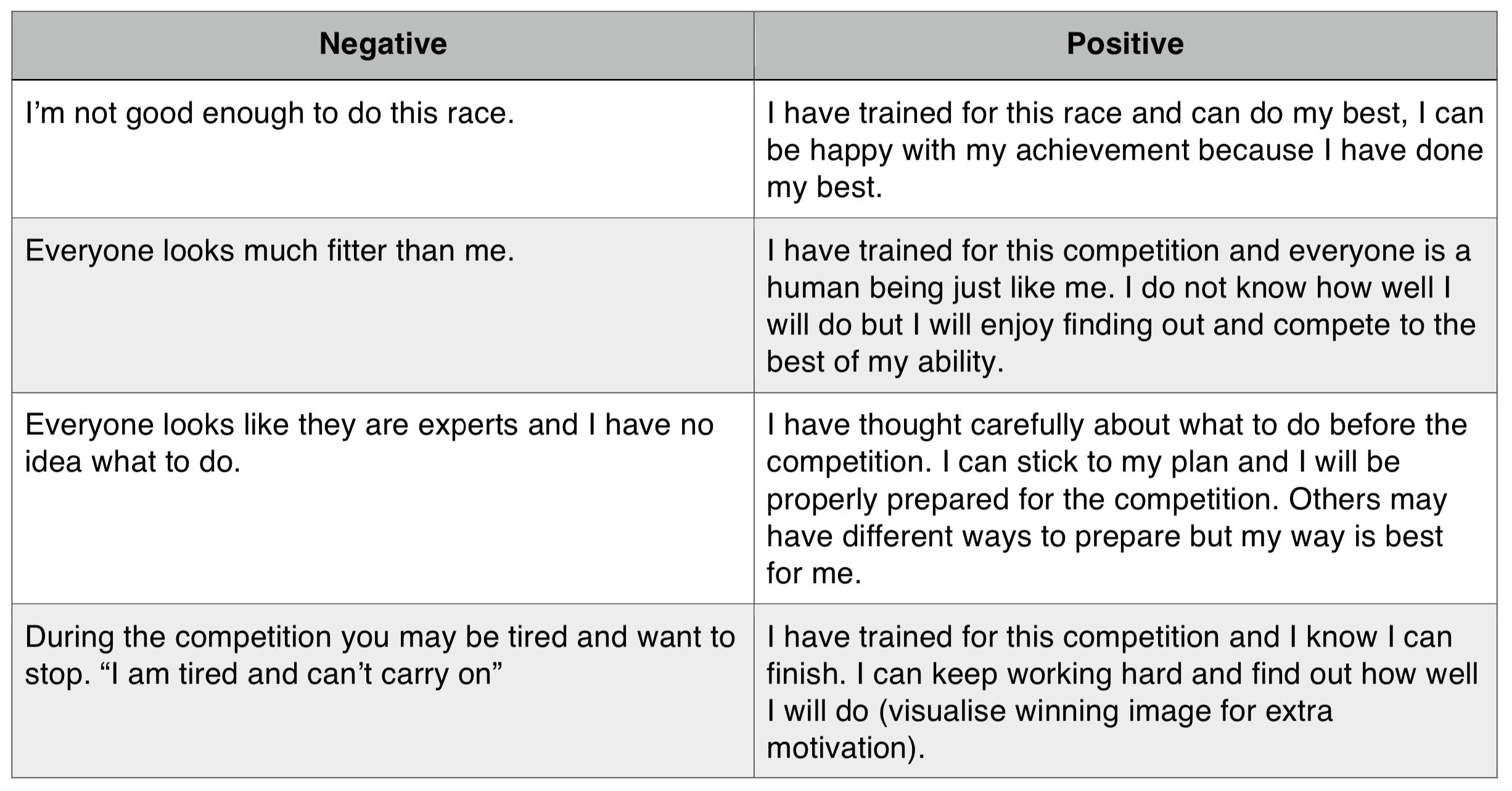 negative self talk example