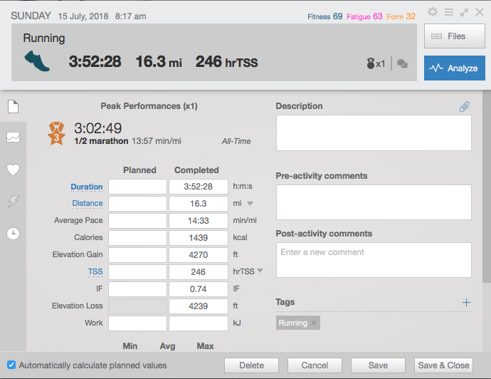 Workout summary for my last long training run before the A Race last year.