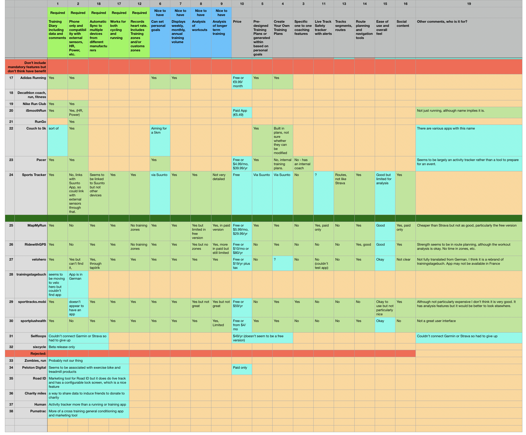 Screenshot 2020-03-23 at 09.01.54.png