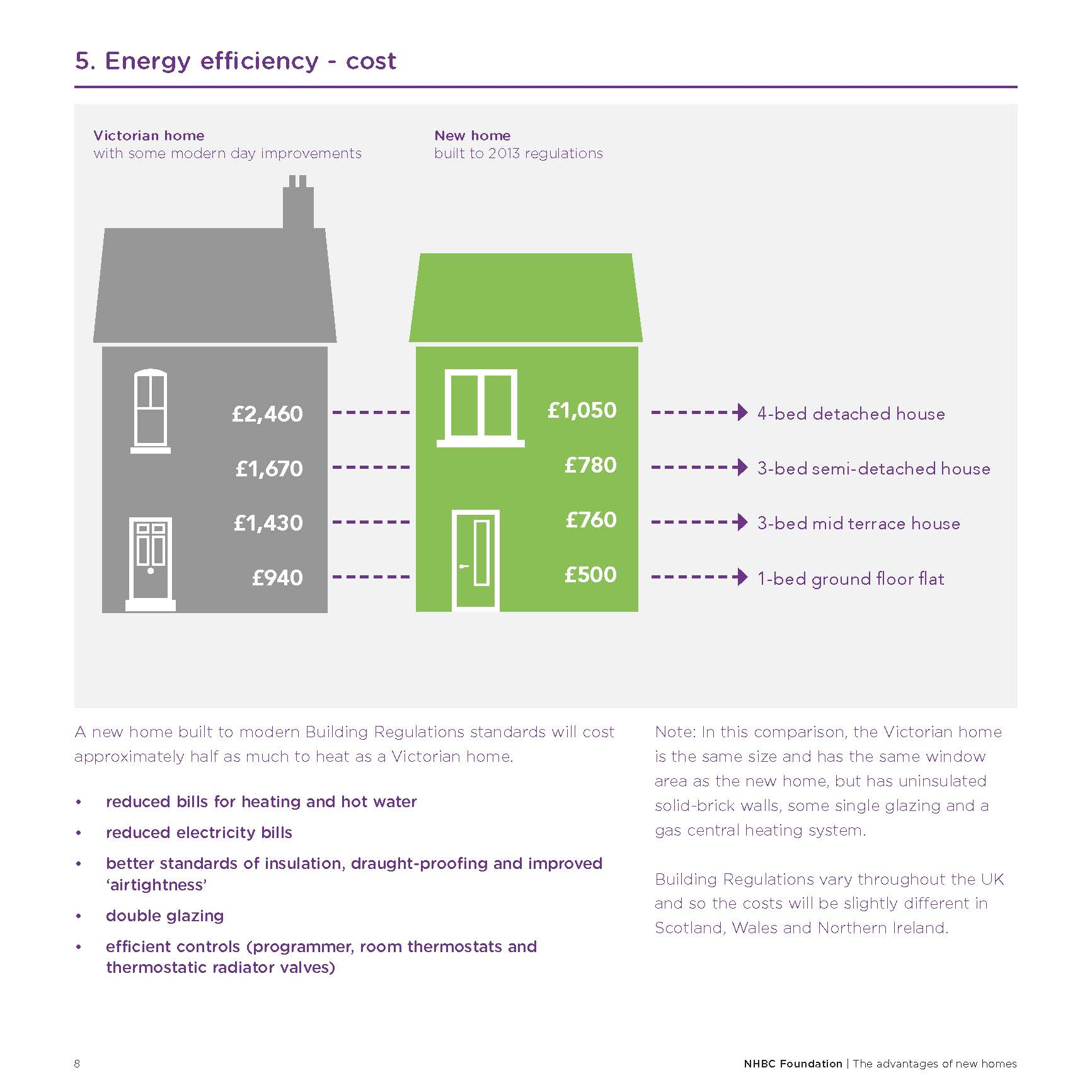 Pages from NF73-The-Advantages-of-New-Homes-2.jpg