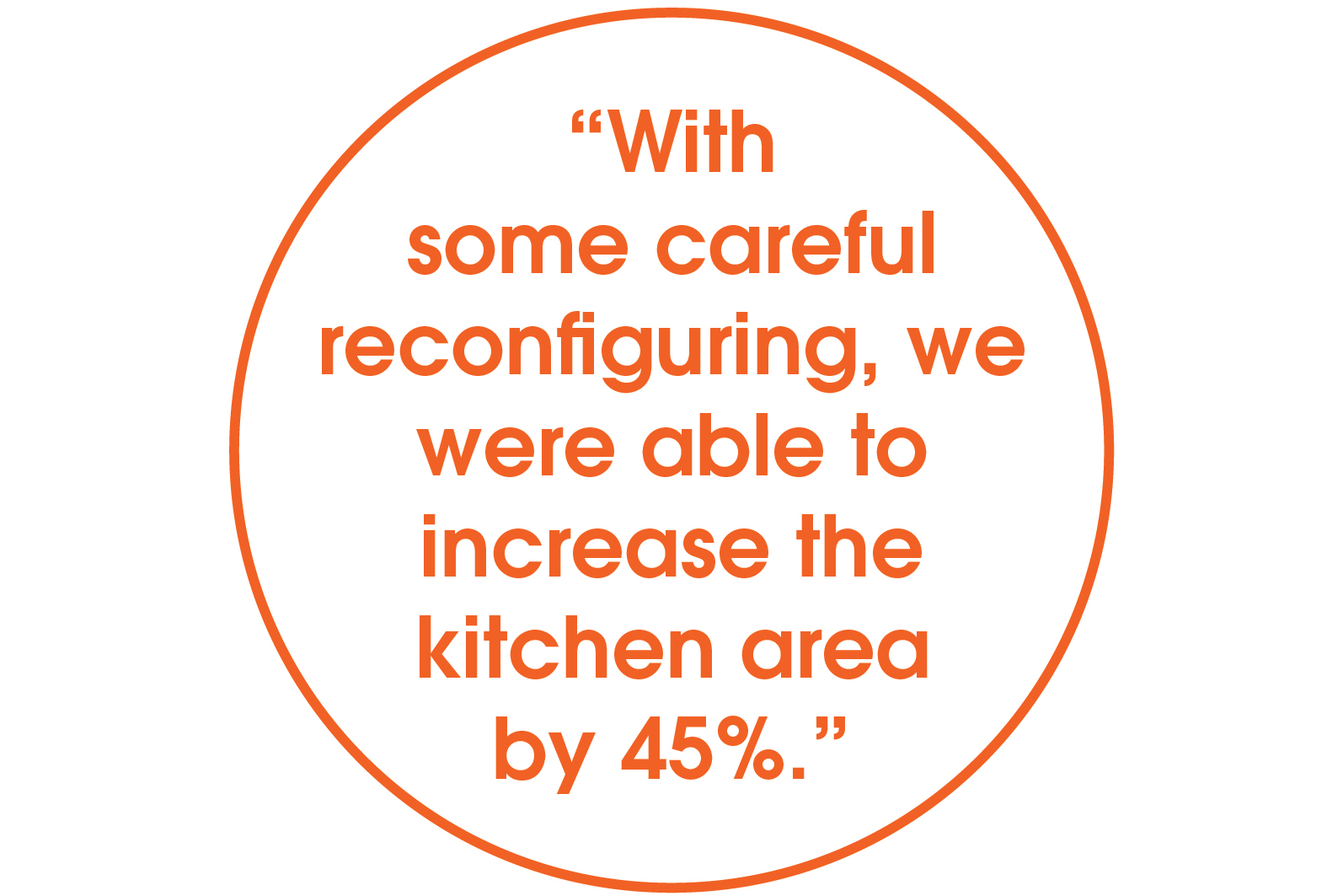 increased kitchen area by 45%