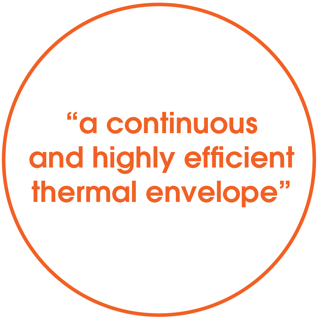 a continuous and highly efficient thermal envelope
