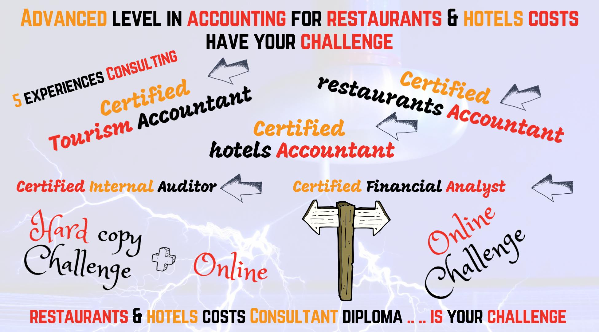 الدبلوم المهنى فى محاسبه تكاليف المطاعم و الفنادق و المنشأت السياحيه