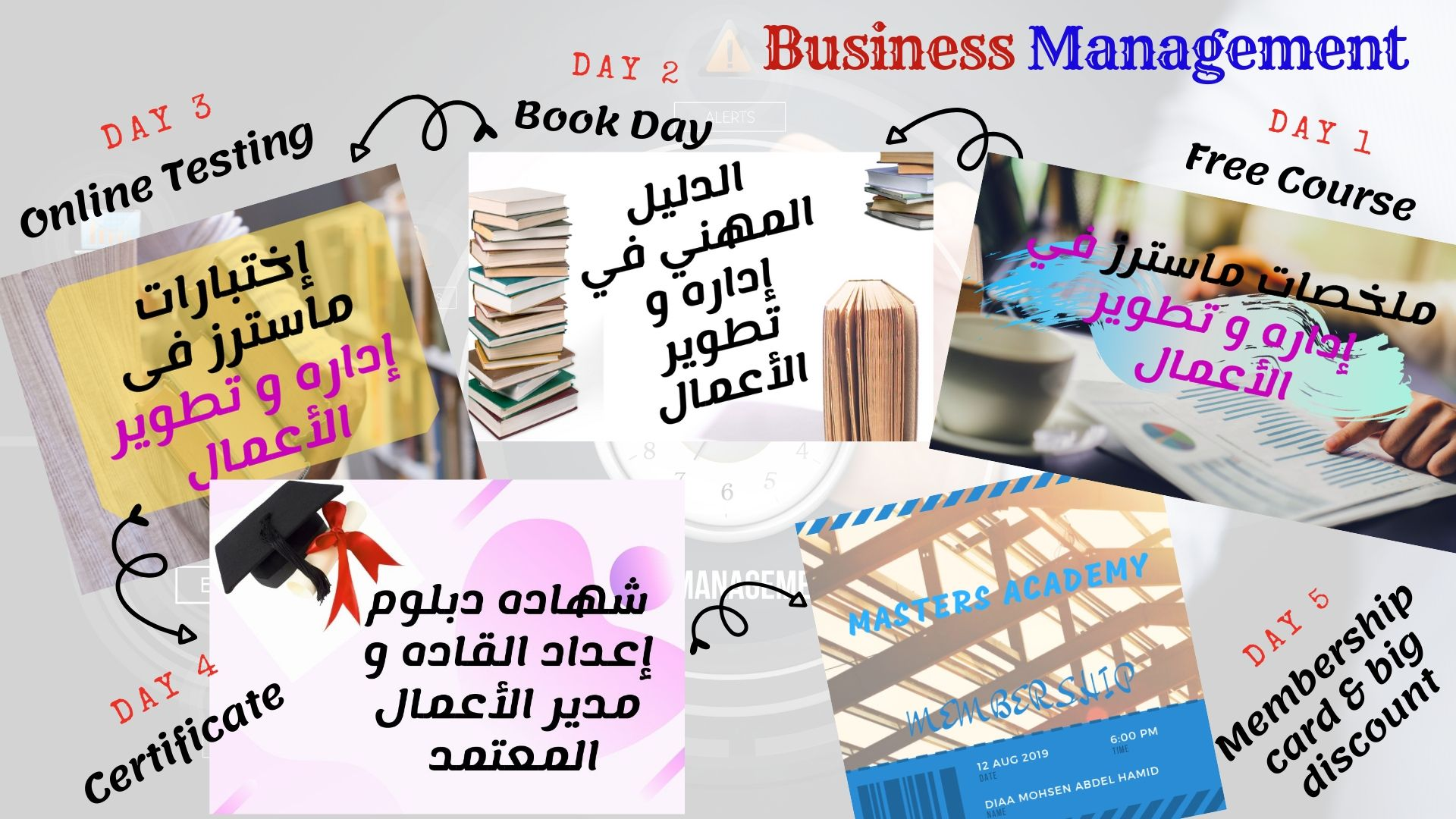 إدارة و تطوير الأعمال