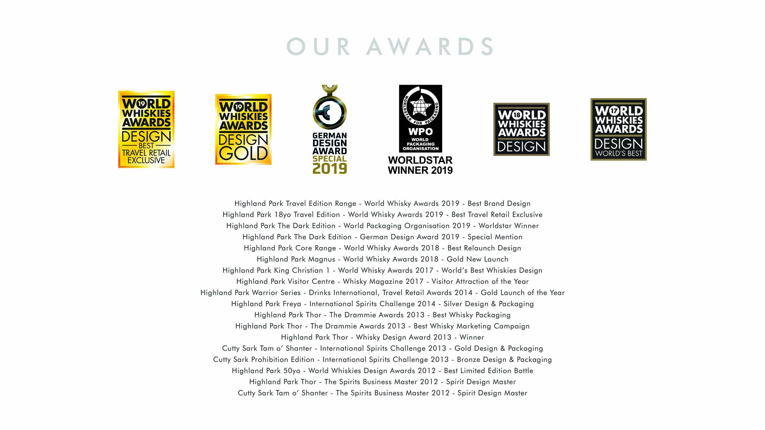 awards build layout.jpg