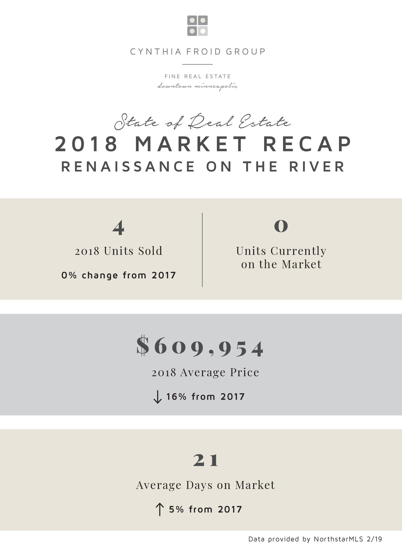 State of 2018 - Renaissance-1.jpg