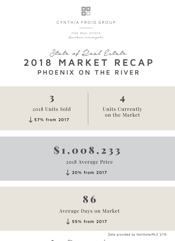 State of 2018 - Phoenix-1 copy.jpg