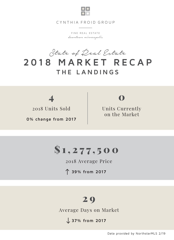 State of 2018 - Landings-1 copy.jpg