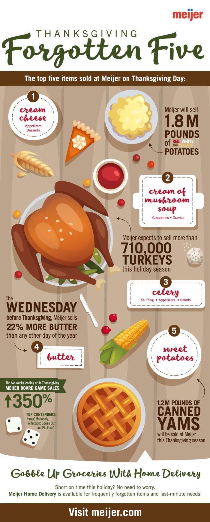 Meijer 2017 Turkey Infographic.jpg