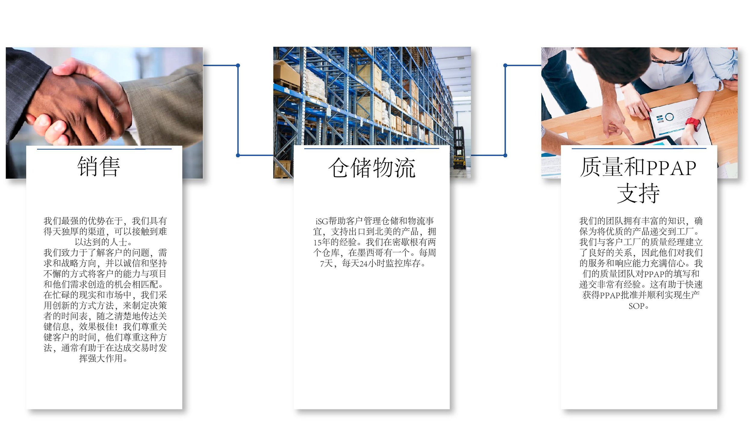 Services - Chinese-page-001.jpg