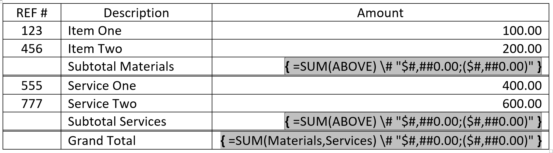 SUM Function Formula Field Coding Example