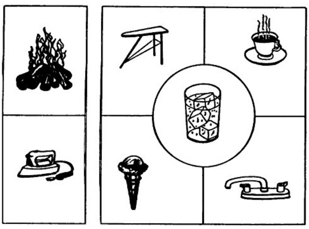 Metaphorical Images