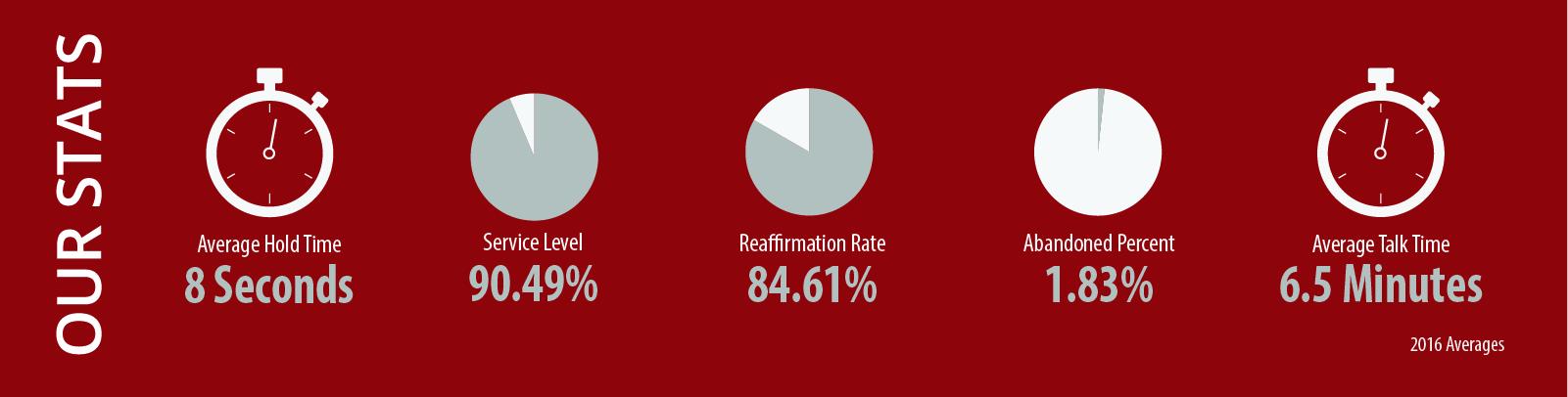 Our Stats v2.jpg