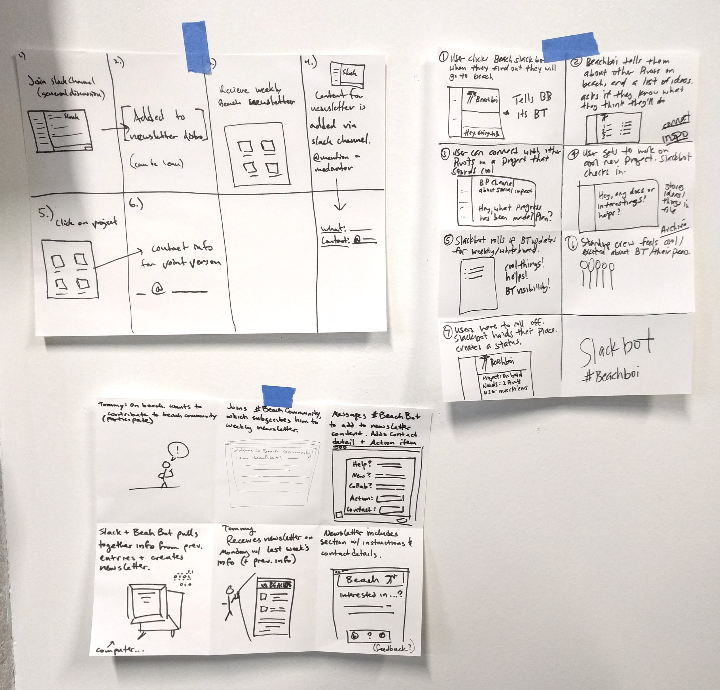 Design Studio user flows