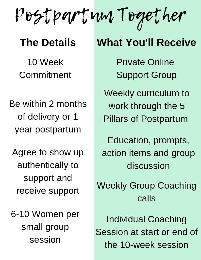 Postpartum group coaching