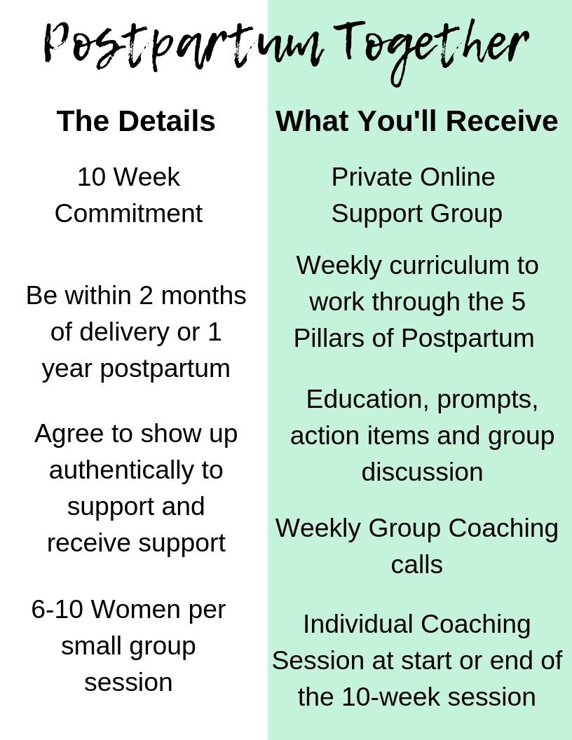 postpartum support group for new moms led by a postpartum coach. Discuss postpartum body image, mental health, transitions, postpartum sex and relationships and more. Postpartum preparation and support and resources for new moms