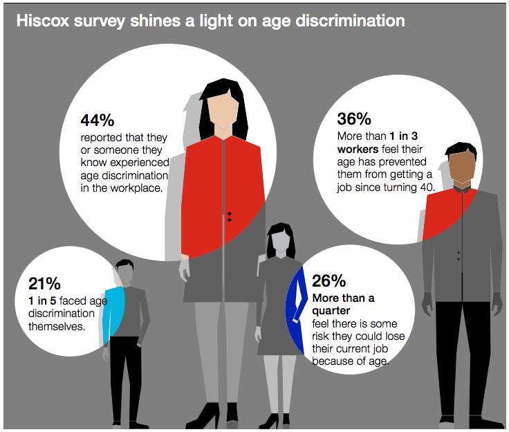 DiscriminationOverview.png