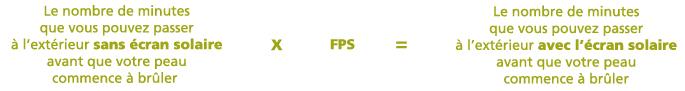 sunscreen-spf-equation_FR.jpg
