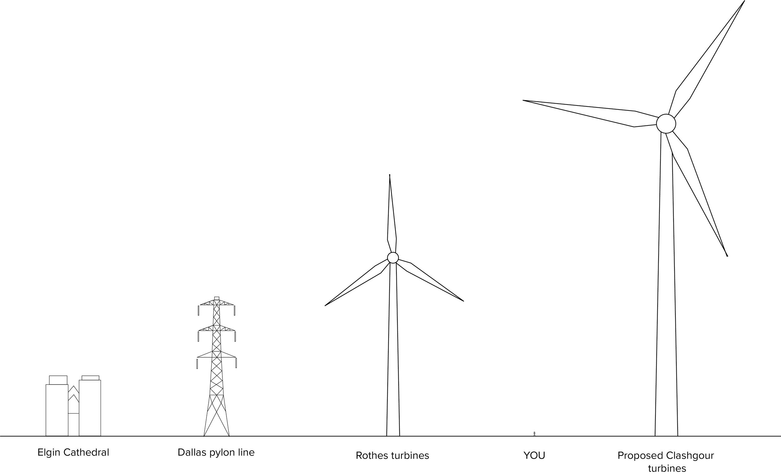 Turbine height graphic draft 3.png