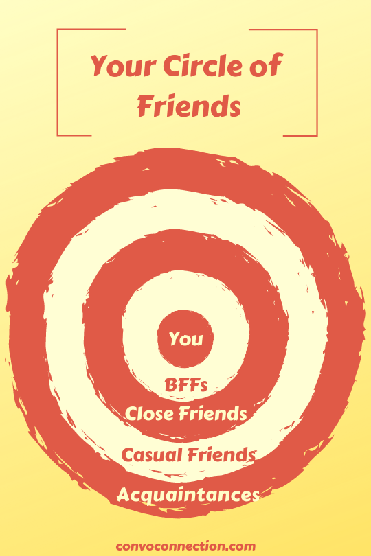 Circle of Friends Infographic.png