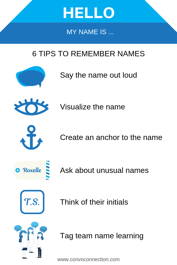 How to Remember Names Infographics.png