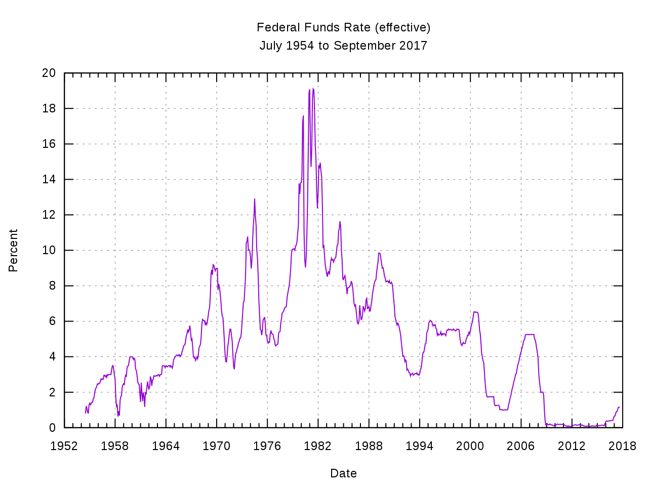federal funds rate.png