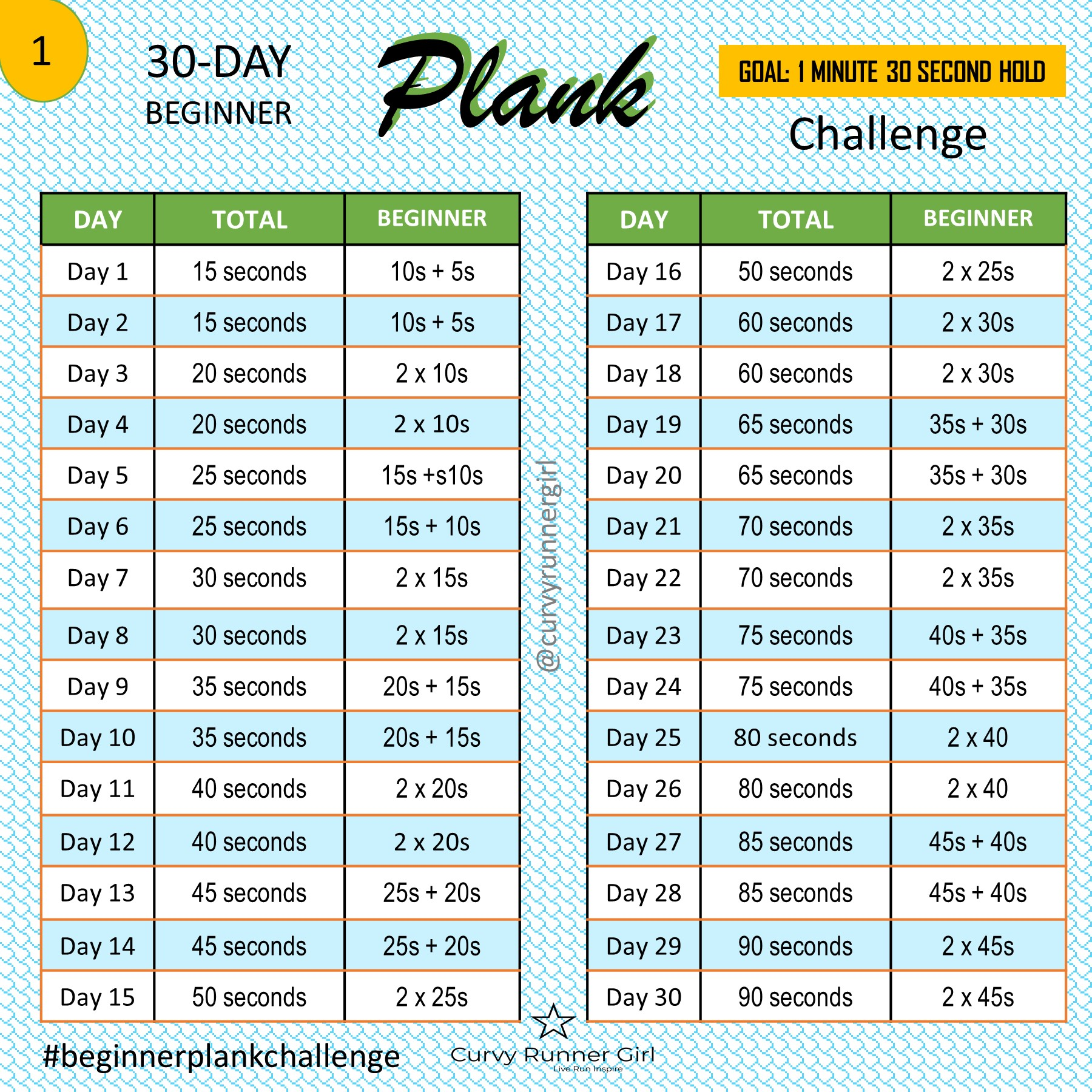 image about Printable 30 Day Plank Challenge titled Newcomers Plank Trouble Curvy Runner Female