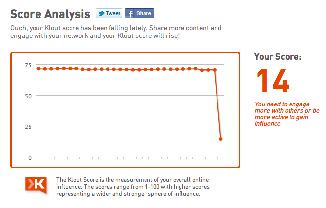 kloutPLUNGE.png