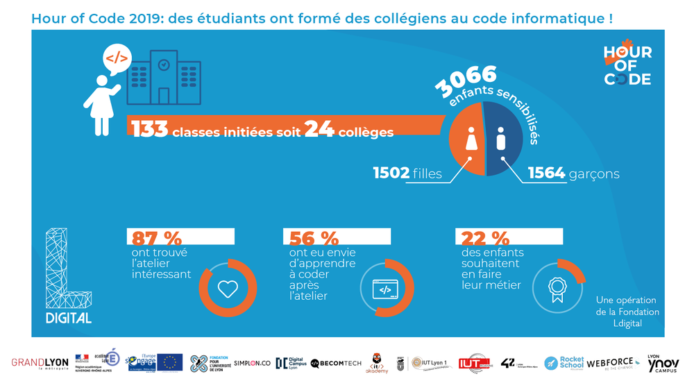 Infographie-HoC.png