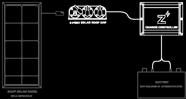 Kit-Visual.png