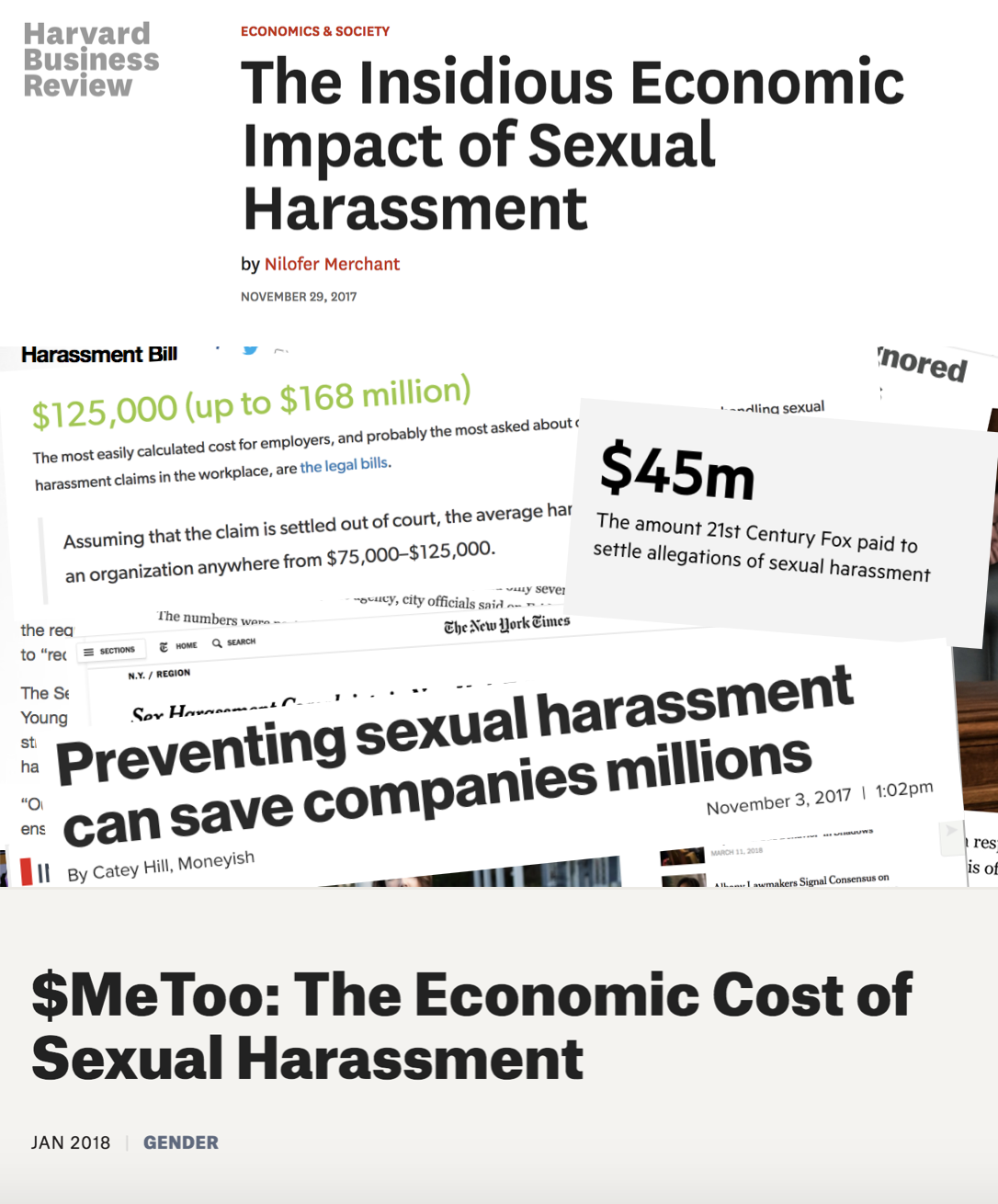 Reduce litigation and save money - Companies spend a minimum of $500k for each harassment case that goes unresolved and is taken to court.
