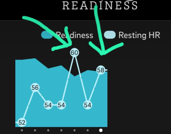 Oura ring sleep stats and surprising insights.jpg