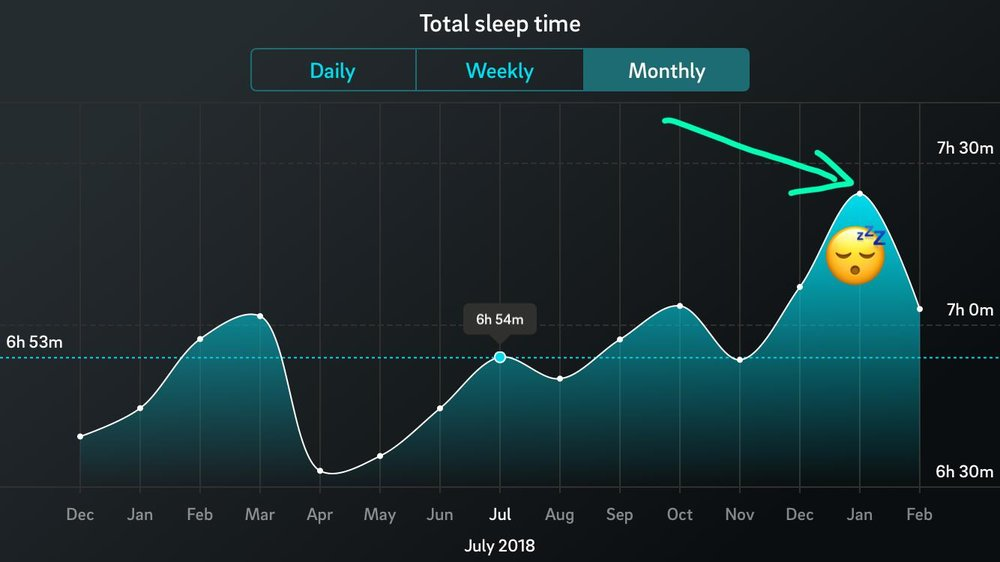 Surprising Oura Ring sleep insights.jpeg
