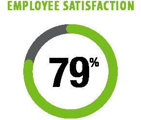 Career_Percentage-2018.png