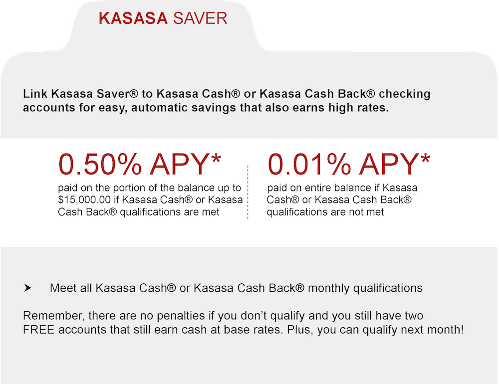 Kasasa_Saver_Folder.png