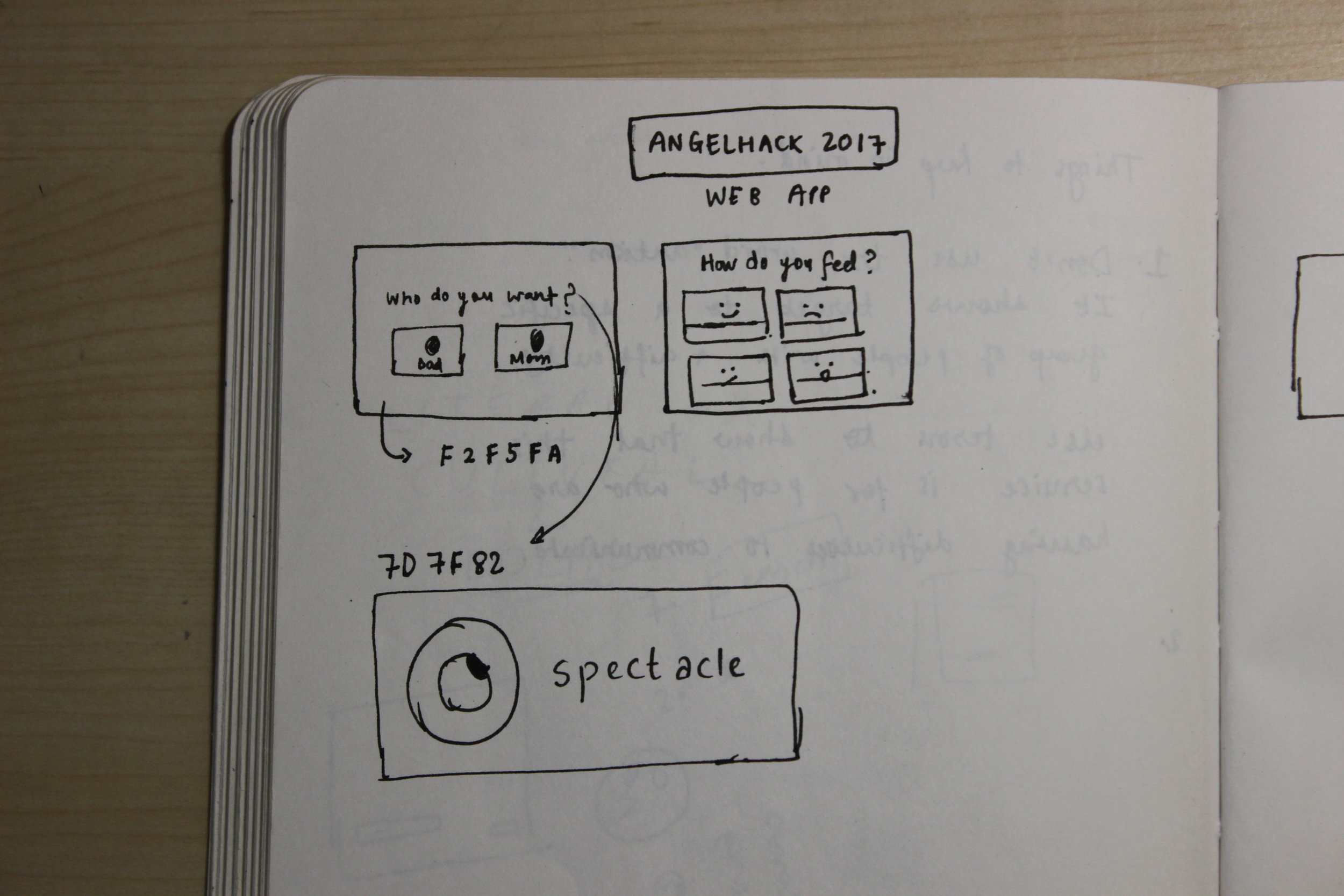Some rough ideas I sketched out before I started with the visual design for Spectacle.