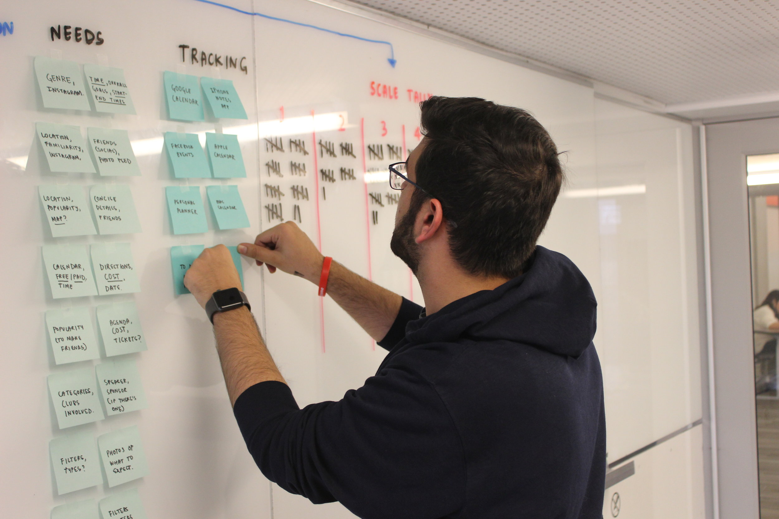 Installing an extensive affinity diagram on the whiteboard