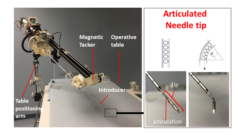 2. Robot and needle tip design. The robot allows managing the three degrees of freedom of the system: needle base insertion, needle base rotation (or needle spinning) and needle tip joint (bending of the flexure joint). The inset shows pictures and scheme of the flexure joint design for the needle tip.