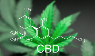 We offer the most potent CBD products On the market GUARANTEED! -