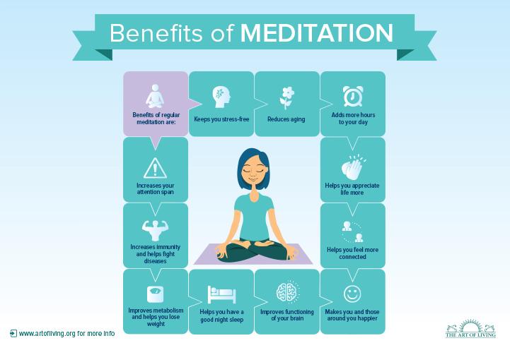 Benefits-of-Meditation-1.jpg