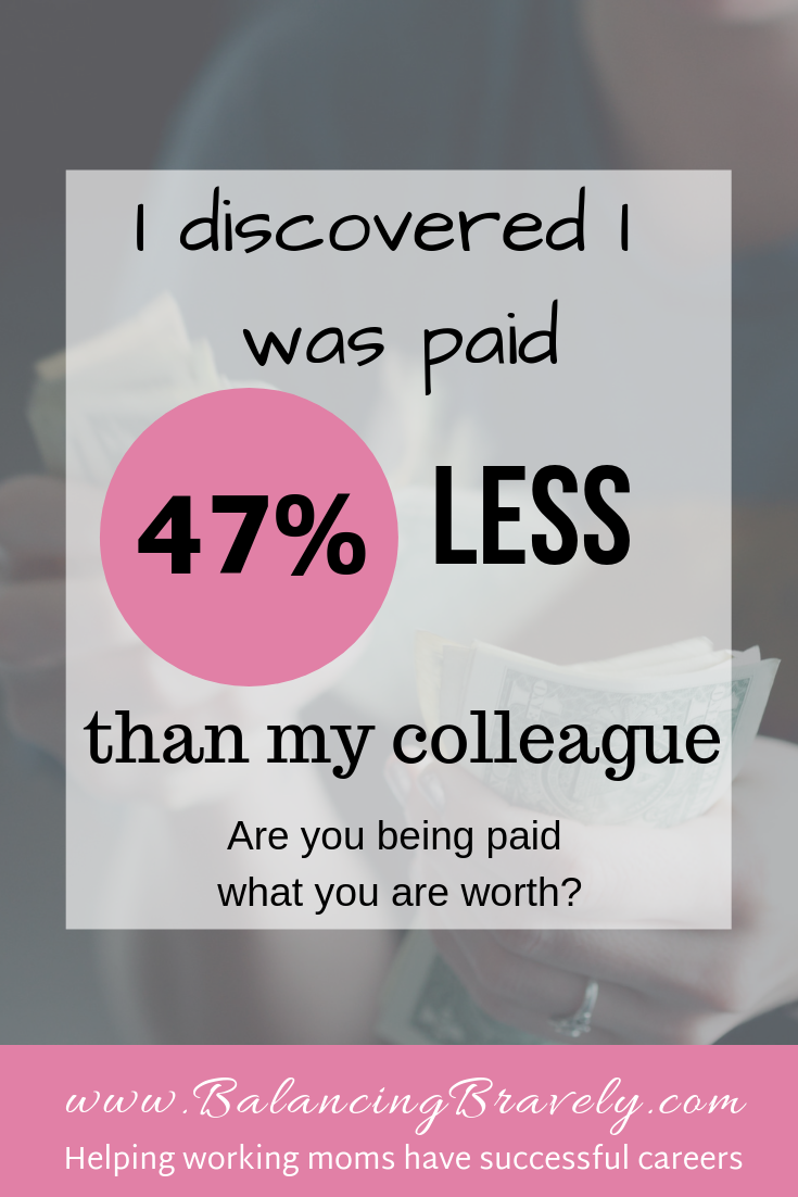 I discovered I was paid 47% less than my colleague. Are you being paid what you are worth?