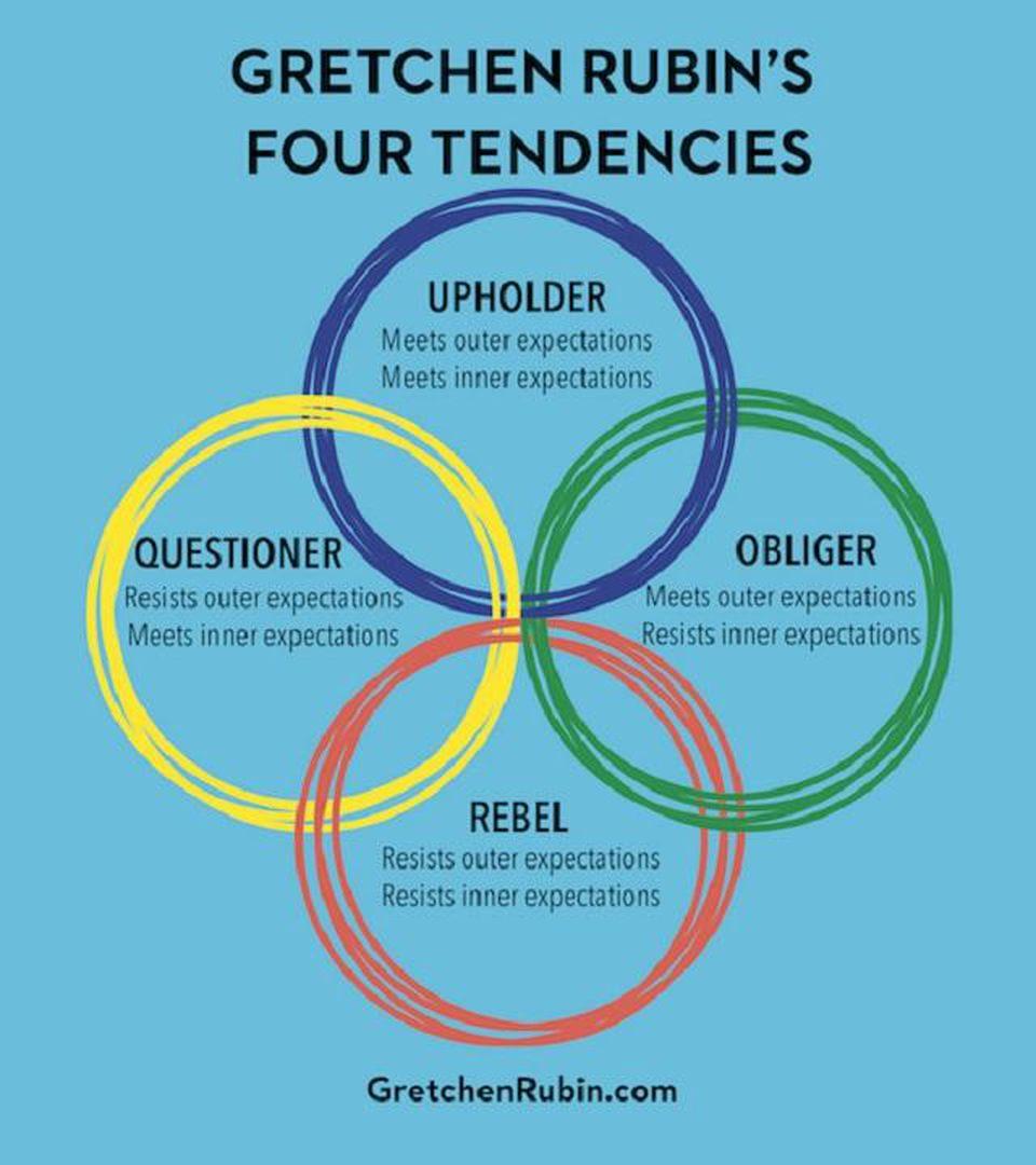 gretchen rubin 4 tendencies for better work-life balance