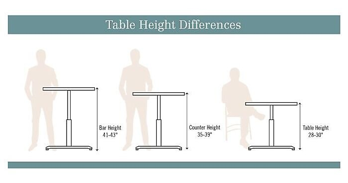 Barstools And Counter Height Stools