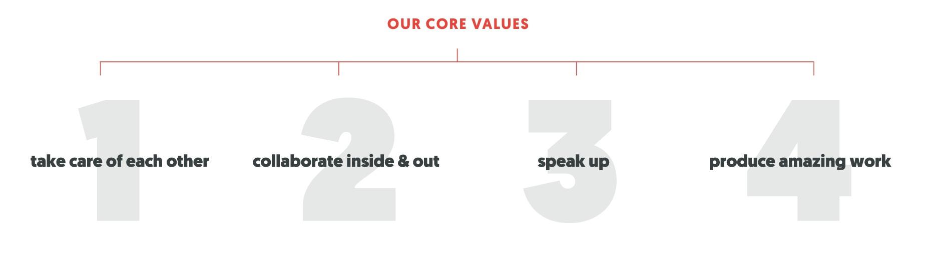 Big Spaceship's core values.