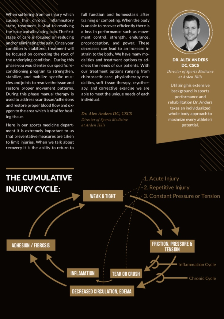 The Cumulative Injury Cycle.
