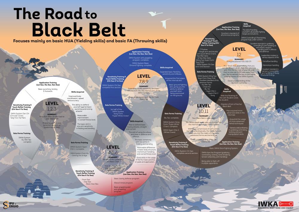 road to black belt (3).jpg