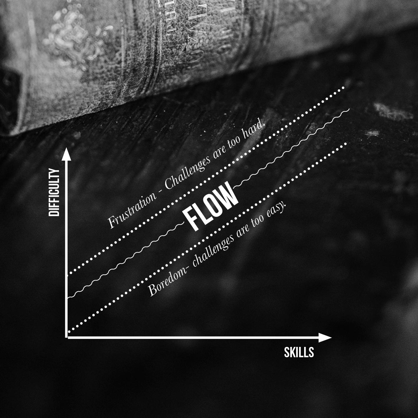 The Flow Cycle7.jpg