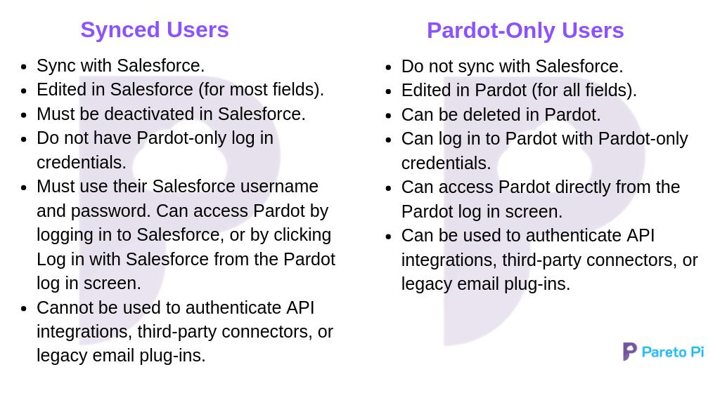 Salesforce Pardot User Sync ParetoPi.png